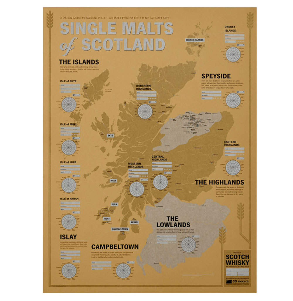 33 Books Co.: Malts Of Scotland